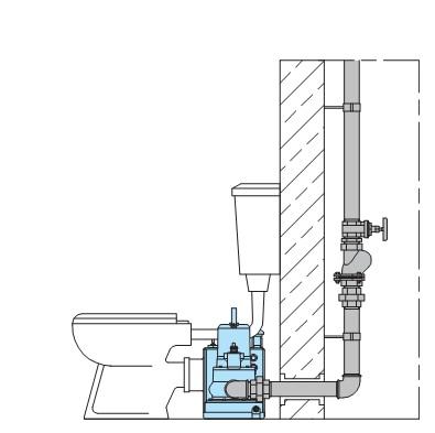 Насосные технологии Канализационная насосная установка