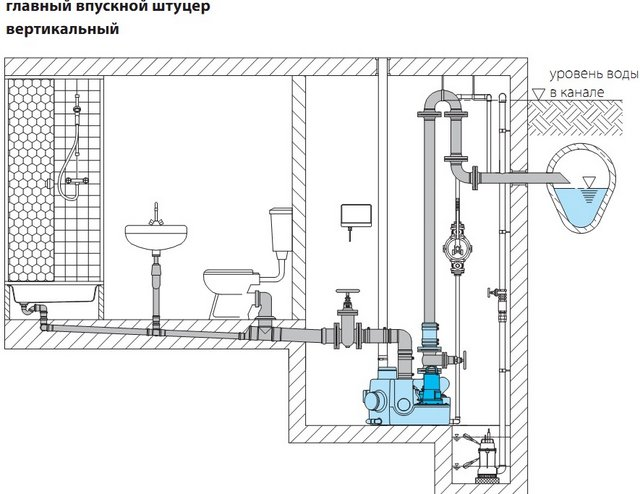 Канализационный насос схема монтажа